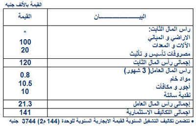 دورة الاستيراد والتصدير pdf