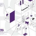 فكرة مشروع تصميم البيوت الذكية بدون اي مهارات